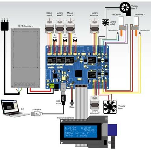 Arduino Shield for GSM, Wifi, Bluetooth, GPS, Motor
