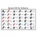 Set 37 sensors for Arduino / Raspberry Pi / Robotics